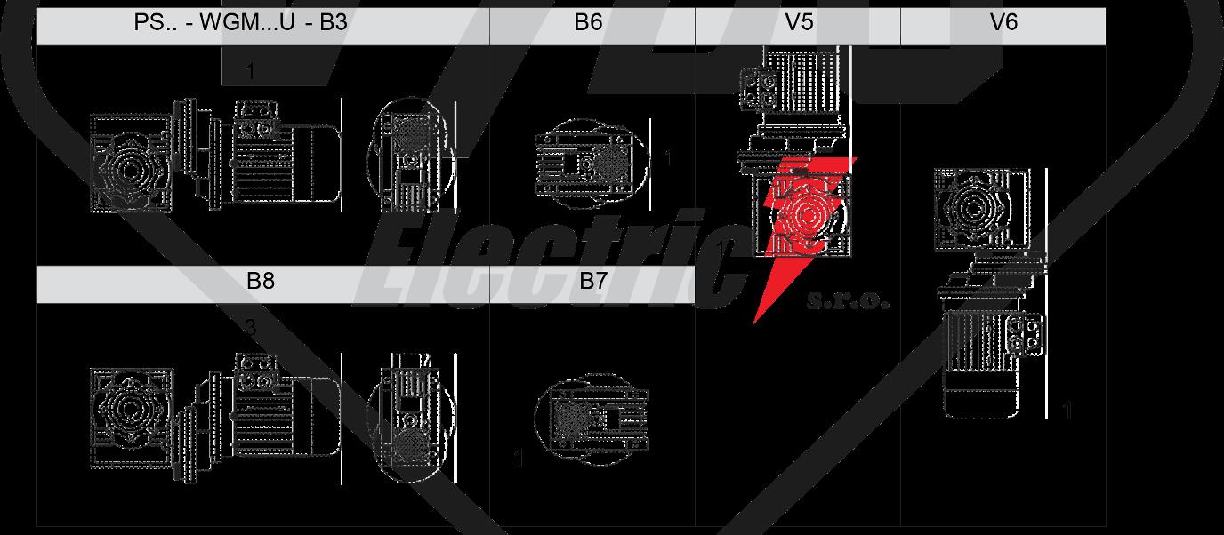 montážní poloha PS-WGM elektropřevodovka WGM 025