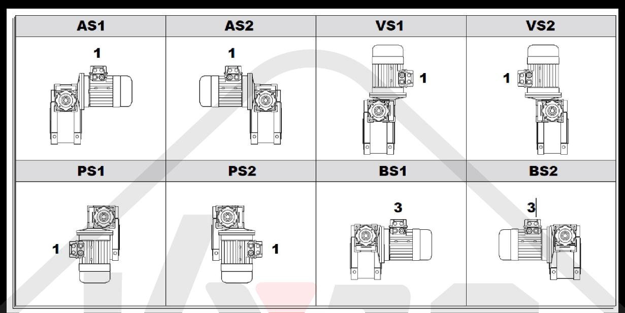 montážní pozice WGM 025