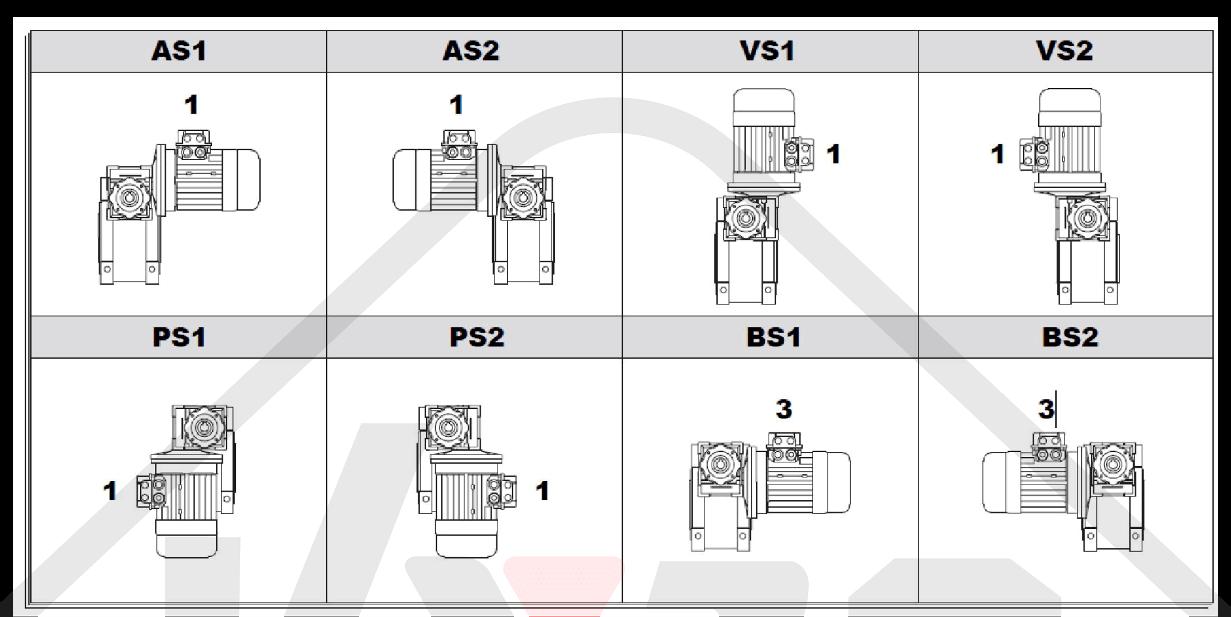 montážní pozicie WGM150