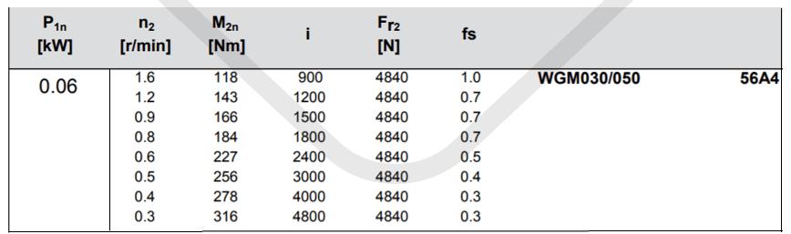 parametre výkonnosti převodovka 050