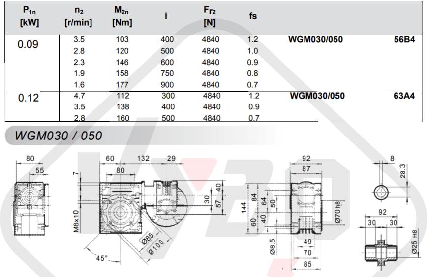 parametre výkonnosti převodovka wgm050