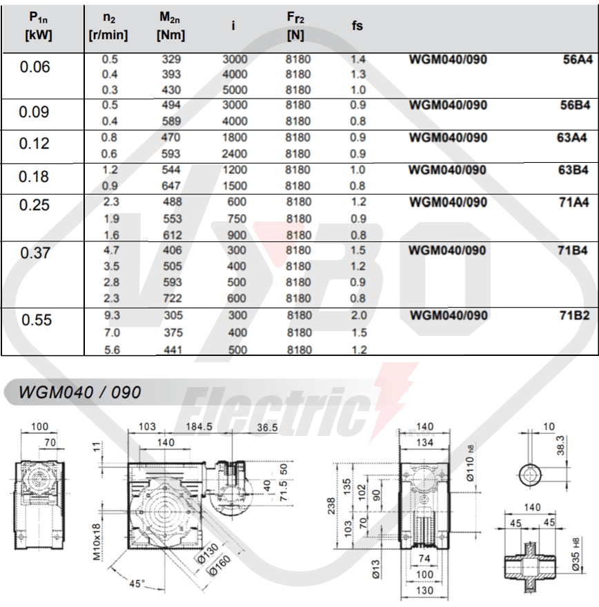 parametry výkonnosti převodovka wgm090