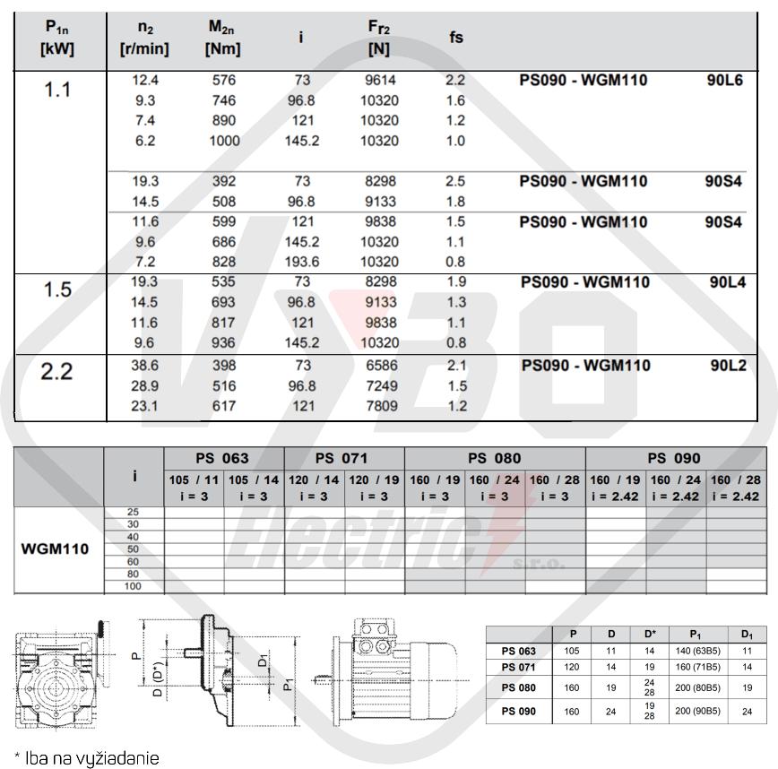 parametry výkonnosti převodovka wgm110