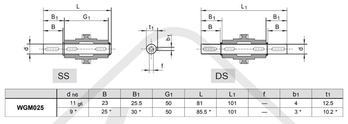 výstupní hřídele převodovka wgm025