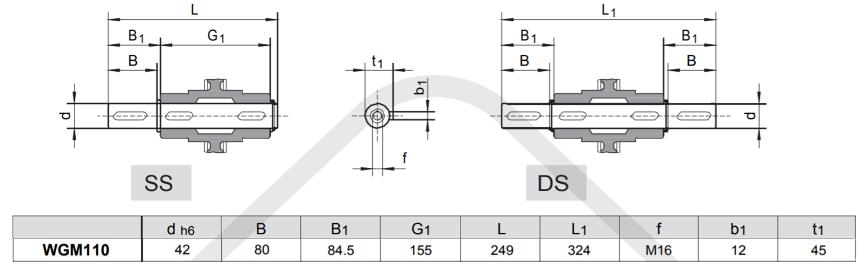 výstupní hřídele šnekové převodovka wgm110