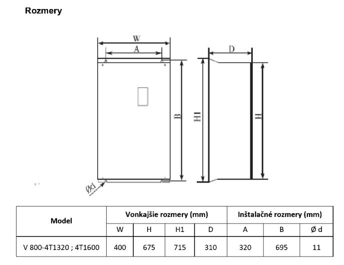 frekvenční měnič 132kw V800