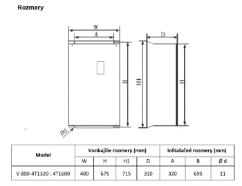 frekvenční měnič 160kw V800