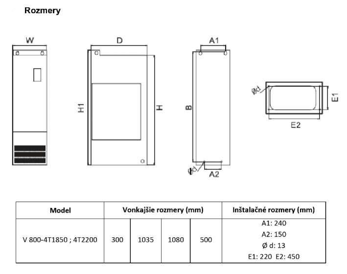 frekvenční měnič 200kw V800