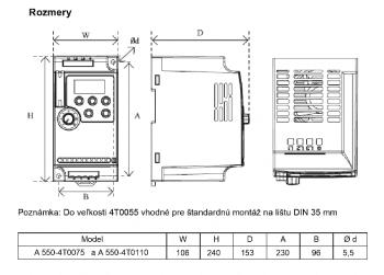 frekvenční měnič 7,5kw A550