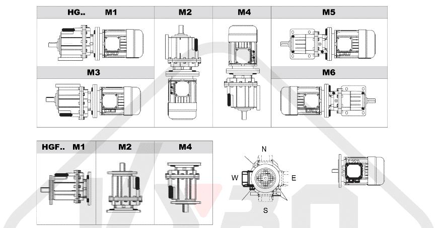 montážní poloha a orientace svorkovnice čelní převodovka HG03