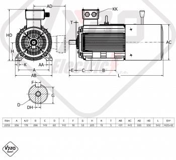 rozměrový výkres brzdový elektromotor 18,5kW 1ALBR225S-8