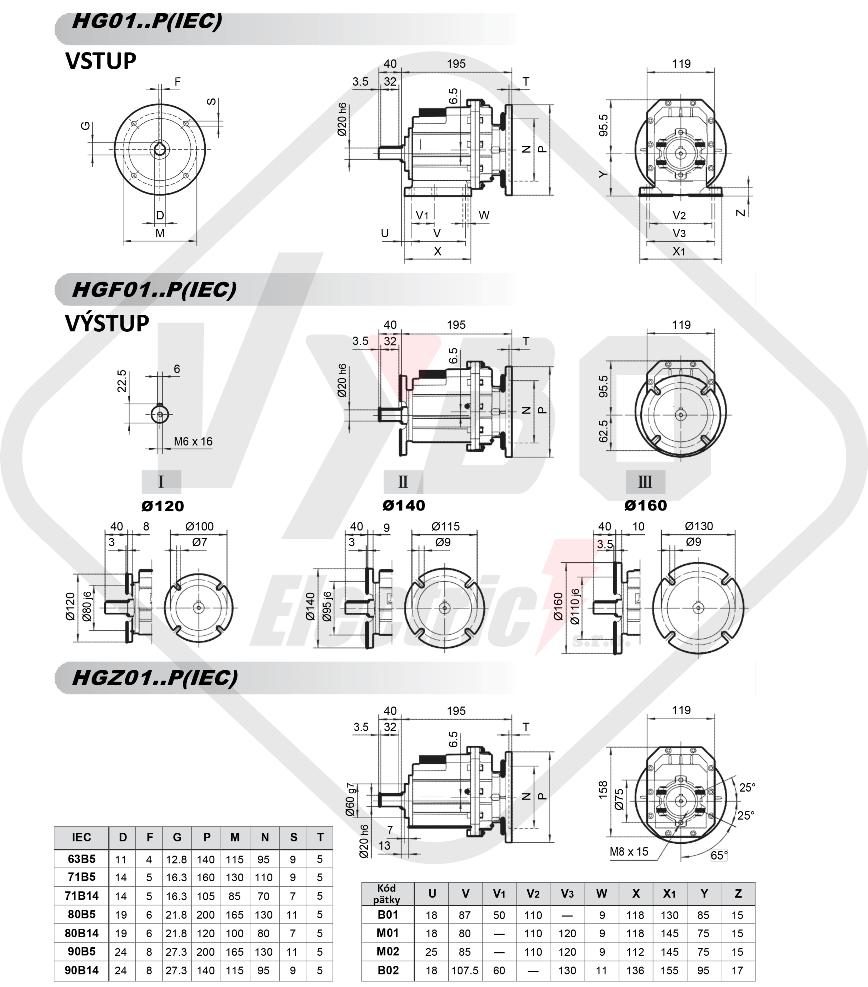 rozměrový výkres čelní převodovka HG01
