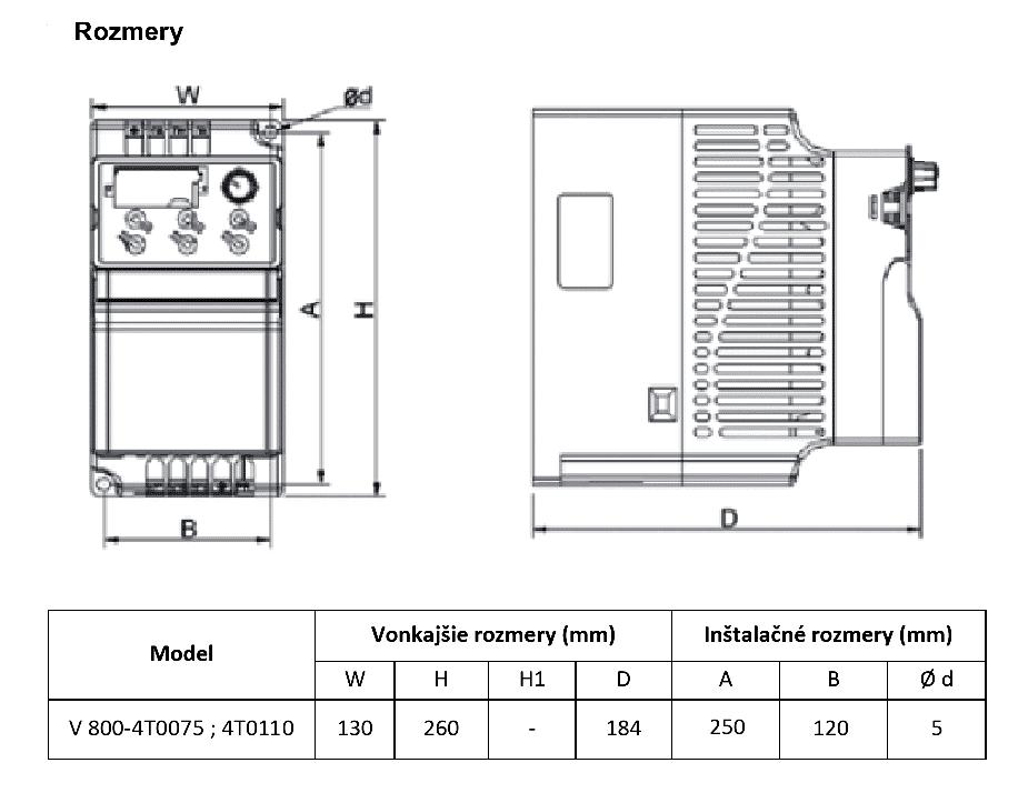 rozměry frekvenční měnič 11kw V800
