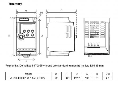 frekvenční měnič A550 400V 0.4 kW rozměry