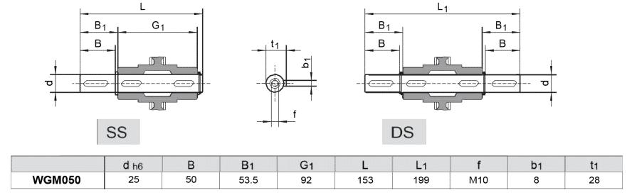výstupní hřídele pro WGM050